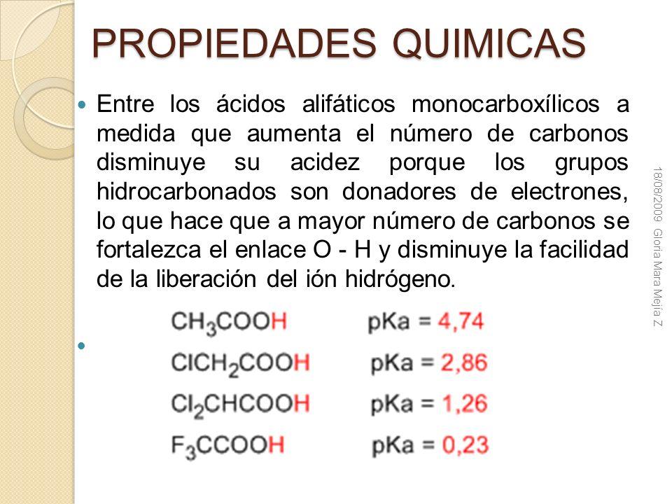 PROPIEDADES QUIMICAS Entre los ácidos alifáticos monocarboxílicos a medida que aumenta el número de carbonos disminuye su acidez porque los grupos hid