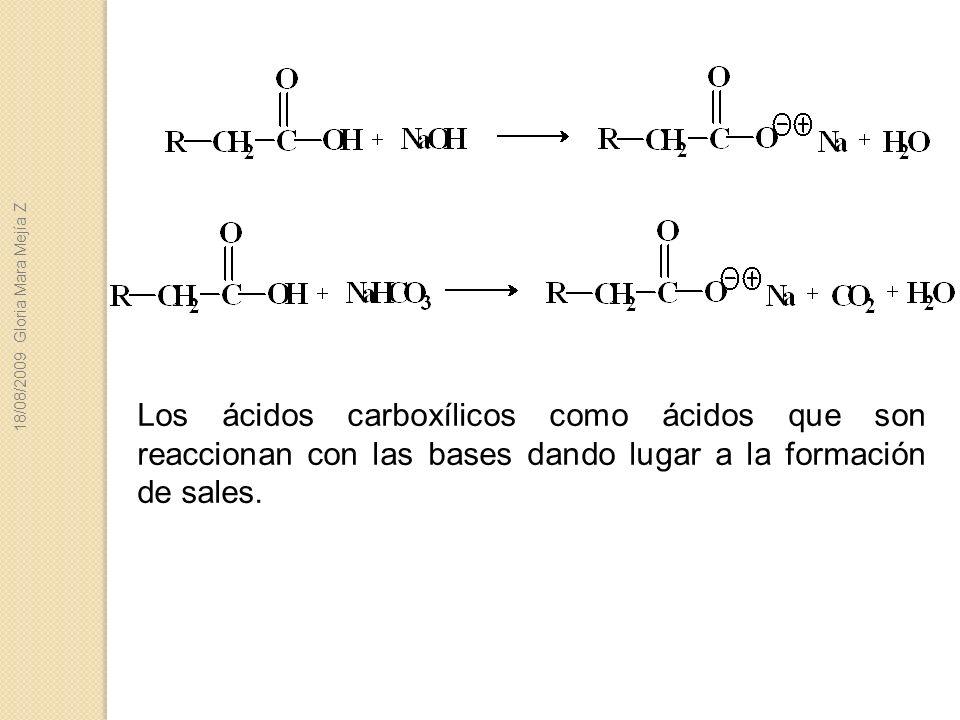 Los ácidos carboxílicos como ácidos que son reaccionan con las bases dando lugar a la formación de sales. 18/08/2009 Gloria Mara Mejía Z