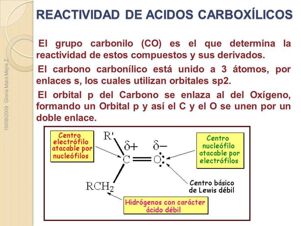 REACTIVIDAD DE ACIDOS CARBOXÍLICOS El grupo carbonilo (CO) es el que determina la reactividad de estos compuestos y sus derivados. El carbono carboníl