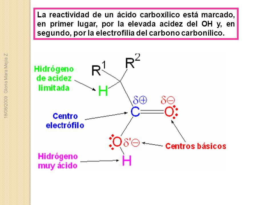 La reactividad de un ácido carboxílico está marcado, en primer lugar, por la elevada acidez del OH y, en segundo, por la electrofilia del carbono carb