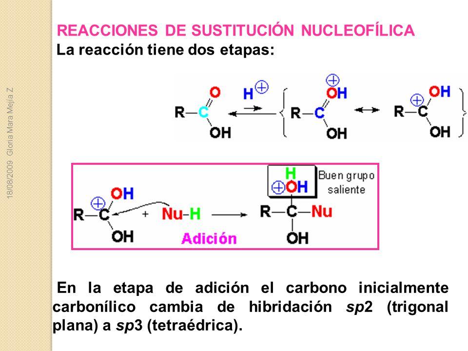 REACCIONES DE SUSTITUCIÓN NUCLEOFÍLICA La reacción tiene dos etapas: En la etapa de adición el carbono inicialmente carbonílico cambia de hibridación