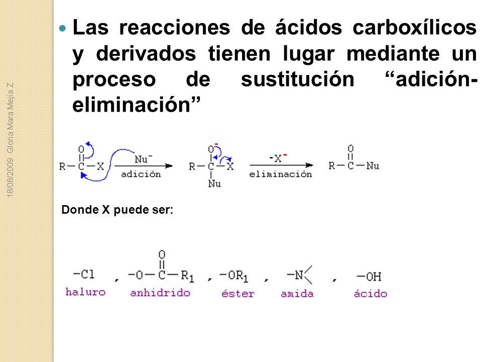 Las reacciones de ácidos carboxílicos y derivados tienen lugar mediante un proceso de sustitución adición- eliminación Donde X puede ser: 18/08/2009 G