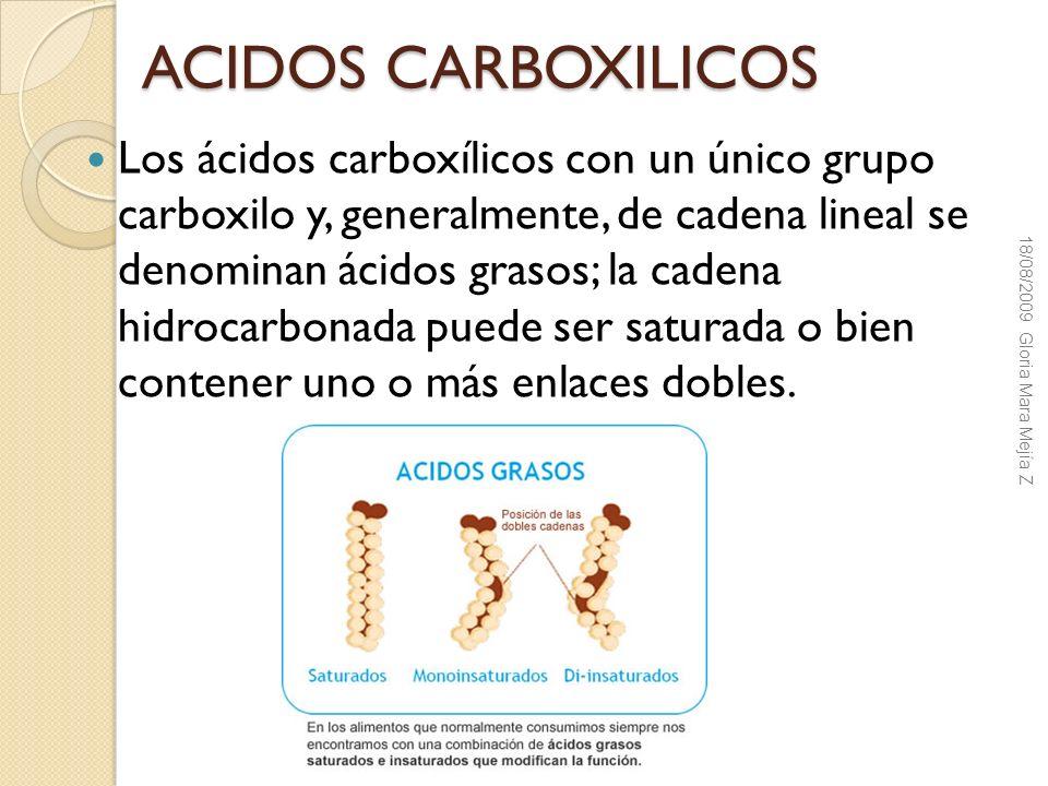 ACIDOS CARBOXILICOS Los ácidos carboxílicos con un único grupo carboxilo y, generalmente, de cadena lineal se denominan ácidos grasos; la cadena hidro