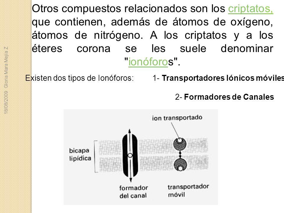 Otros compuestos relacionados son los criptatos, que contienen, además de átomos de oxígeno, átomos de nitrógeno. A los criptatos y a los éteres coron
