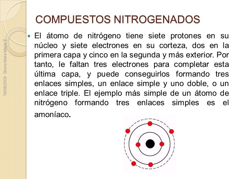 COMPUESTOS NITROGENADOS El átomo de nitrógeno tiene siete protones en su núcleo y siete electrones en su corteza, dos en la primera capa y cinco en la