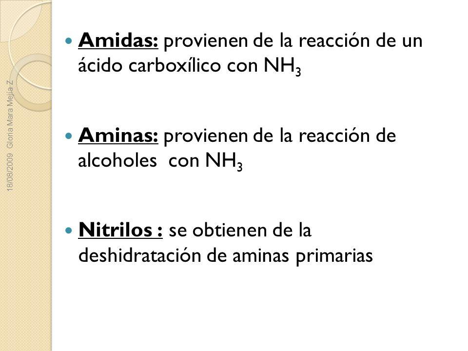 Amidas: provienen de la reacción de un ácido carboxílico con NH 3 Aminas: provienen de la reacción de alcoholes con NH 3 Nitrilos : se obtienen de la