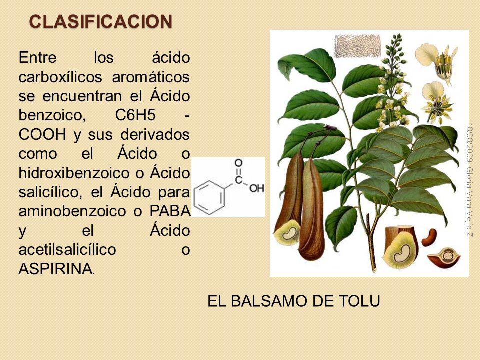 CLASIFICACION Entre los ácido carboxílicos aromáticos se encuentran el Ácido benzoico, C6H5 - COOH y sus derivados como el Ácido o hidroxibenzoico o Á