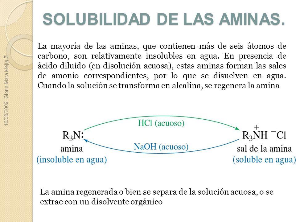 SOLUBILIDAD DE LAS AMINAS. La mayoría de las aminas, que contienen más de seis átomos de carbono, son relativamente insolubles en agua. En presencia d