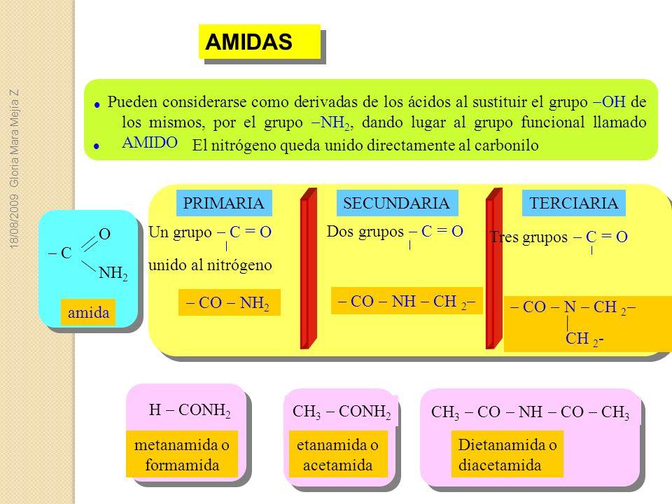 AMIDAS PRIMARIASECUNDARIATERCIARIA Pueden considerarse como derivadas de los ácidos al sustituir el grupo OH de los mismos, por el grupo NH 2, dando l