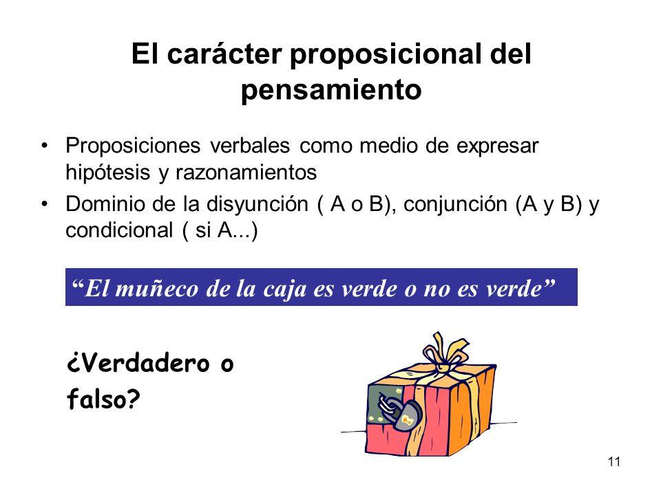 10 Etapa del pensamiento formal (a partir de los 11-12 años) (1) Características: Subordinación de lo real a lo posible: pueden considerar los datos i