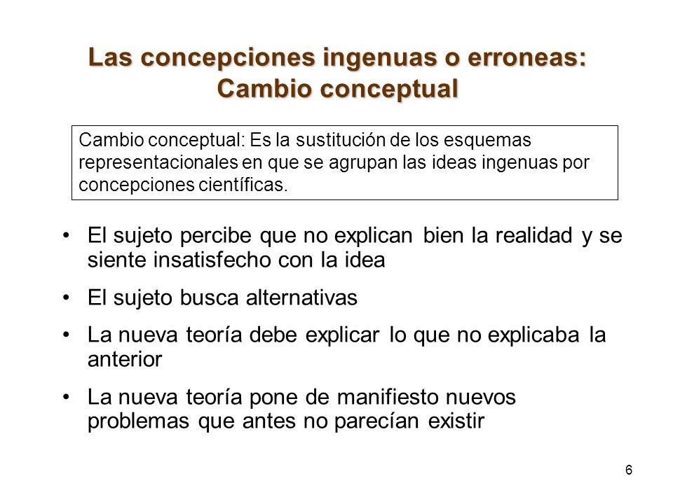 5 1. EL DESARROLLO COGNITIVO según Piaget (4) De acuerdo con Piaget, y como resultado de la interacción de los esquemas con el medio, el desarrollo se