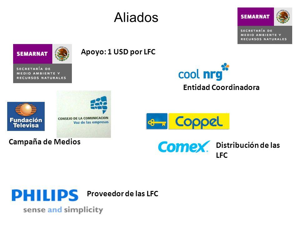 Aliados Entidad Coordinadora Campaña de Medios Distribución de las LFC Proveedor de las LFC Apoyo: 1 USD por LFC