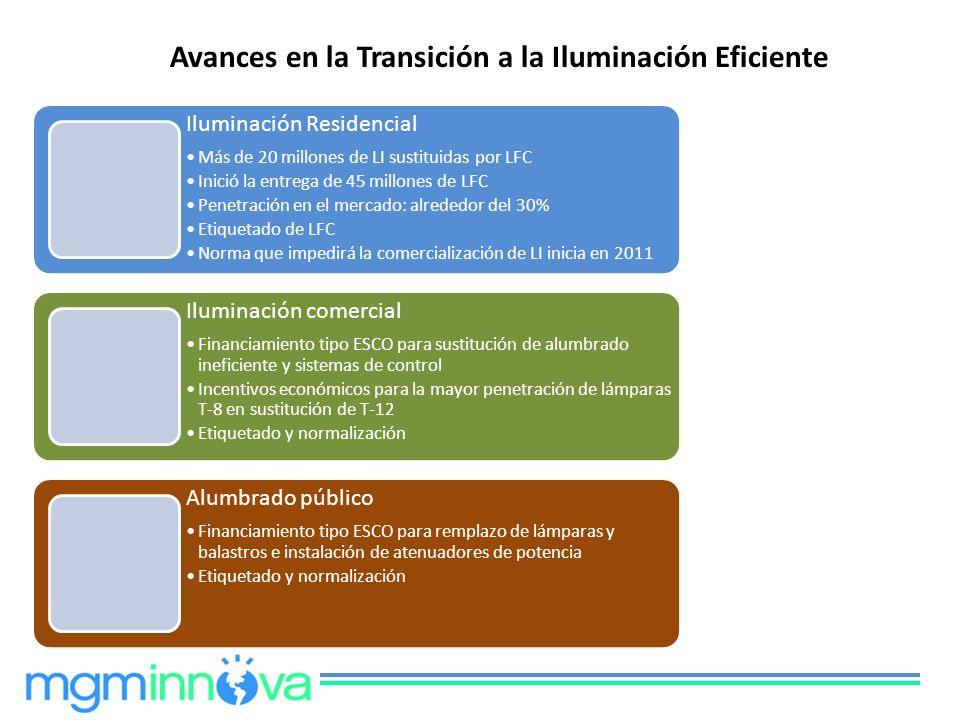Avances en la Transición a la Iluminación Eficiente Iluminación Residencial Más de 20 millones de LI sustituidas por LFC Inició la entrega de 45 millo