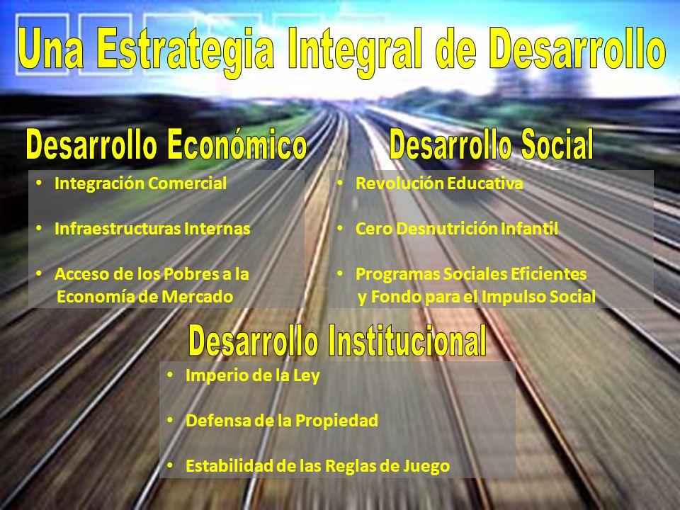 Integración Comercial Infraestructuras Internas Acceso de los Pobres a la Economía de Mercado Revolución Educativa Cero Desnutrición Infantil Programa