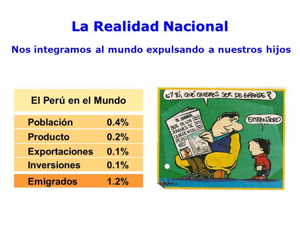 El Perú en el Mundo Población 0.4% Producto 0.2% Exportaciones 0.1% Inversiones 0.1% Emigrados 1.2% La Realidad Nacional Nos integramos al mundo expul