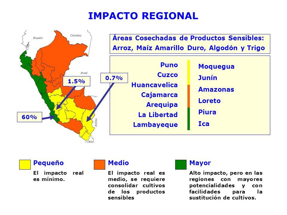 Medio El impacto real es medio, se requiere consolidar cultivos de los productos sensibles Mayor Alto impacto, pero en las regiones con mayores potenc