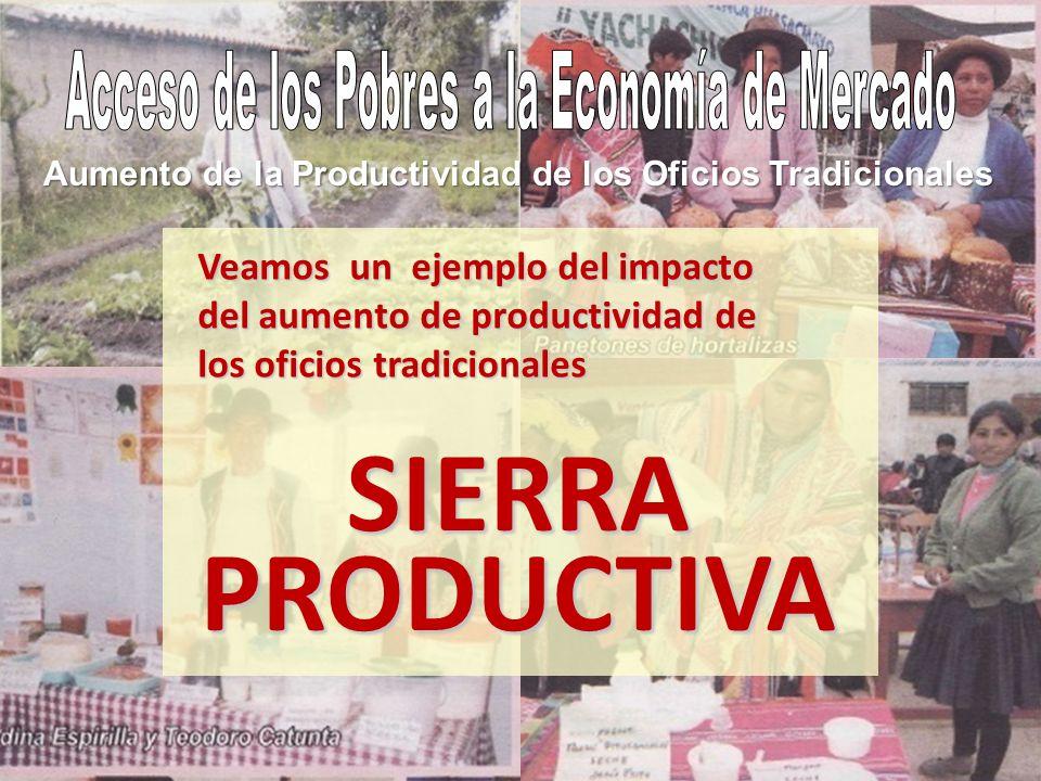 Aumento de la Productividad de los Oficios Tradicionales Veamos un ejemplo del impacto del aumento de productividad de los oficios tradicionales SIERR