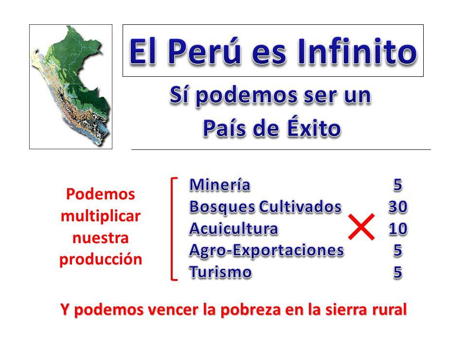 Podemos multiplicar nuestra producción Y podemos vencer la pobreza en la sierra rural