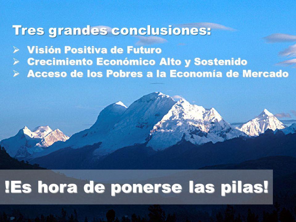 Visión Positiva de Futuro Visión Positiva de Futuro Crecimiento Económico Alto y Sostenido Crecimiento Económico Alto y Sostenido Acceso de los Pobres