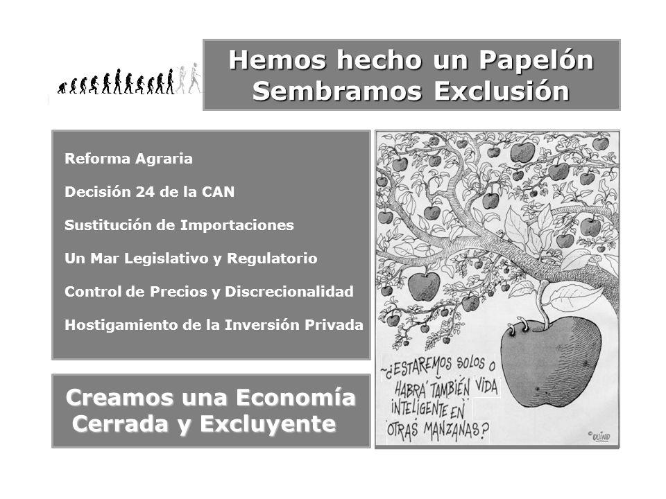 Reforma Agraria Decisión 24 de la CAN Sustitución de Importaciones Un Mar Legislativo y Regulatorio Control de Precios y Discrecionalidad Hostigamient