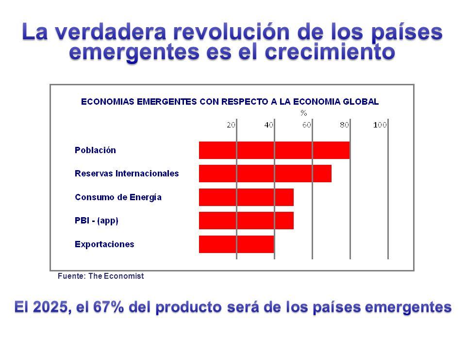 Nosotros tenemos responsabilidad sobre la salud del Perú de los próximos 13 años