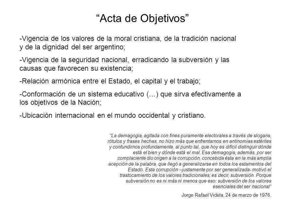 Acta de Objetivos -Vigencia de los valores de la moral cristiana, de la tradición nacional y de la dignidad del ser argentino; -Vigencia de la segurid
