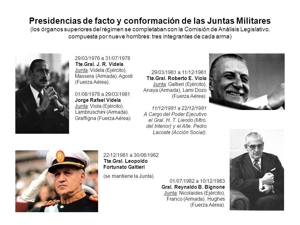 Presidencias de facto y conformación de las Juntas Militares (los órganos superiores del régimen se completaban con la Comisión de Análisis Legislativo, compuesta por nueve hombres: tres integrantes de cada arma) 29/03/1976 a 31/07/1978 Tte.Gral.