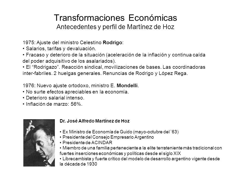 Transformaciones Económicas Antecedentes y perfil de Martínez de Hoz 1975: Ajuste del ministro Celestino Rodrigo: Salarios, tarifas y devaluación.