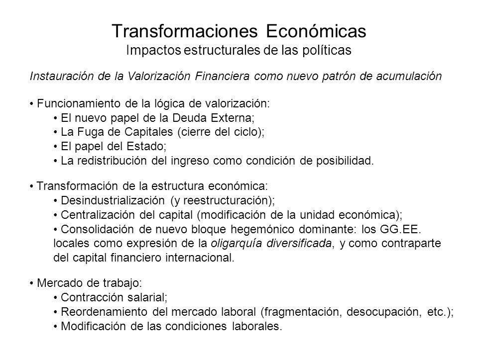 Transformaciones Económicas Impactos estructurales de las políticas Instauración de la Valorización Financiera como nuevo patrón de acumulación Funcio