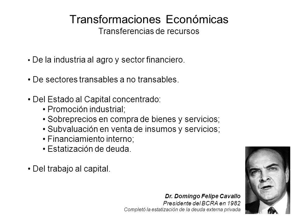 Transformaciones Económicas Transferencias de recursos De la industria al agro y sector financiero. De sectores transables a no transables. Del Estado