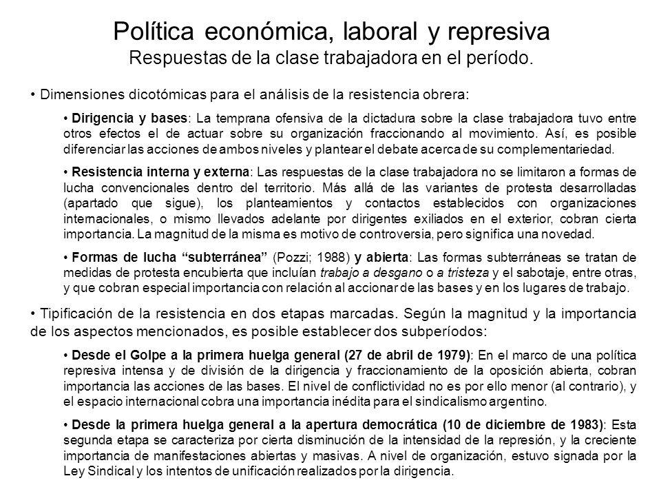 Política económica, laboral y represiva Respuestas de la clase trabajadora en el período.