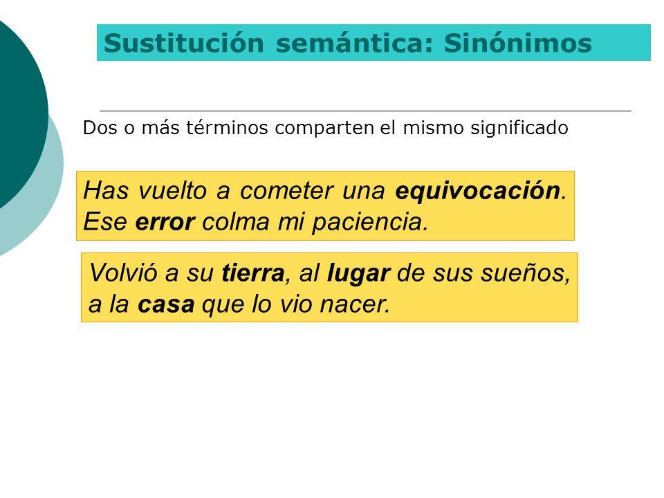 Sustitución semántica Sustitución semántica: 1.Sinonimia /Antonimia 2.Hiperonimia/Homonimia 3.Paráfrasis 4.Proformas léxicas Cohesión