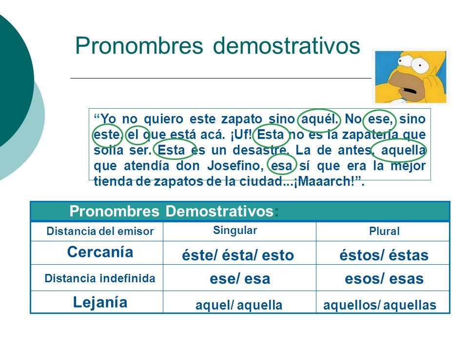 Pronombres mostrativos Además de evitar la redundancia, indican la distancia a la que el emisor se encuentra del objeto mencionado: Félix come manzanas.