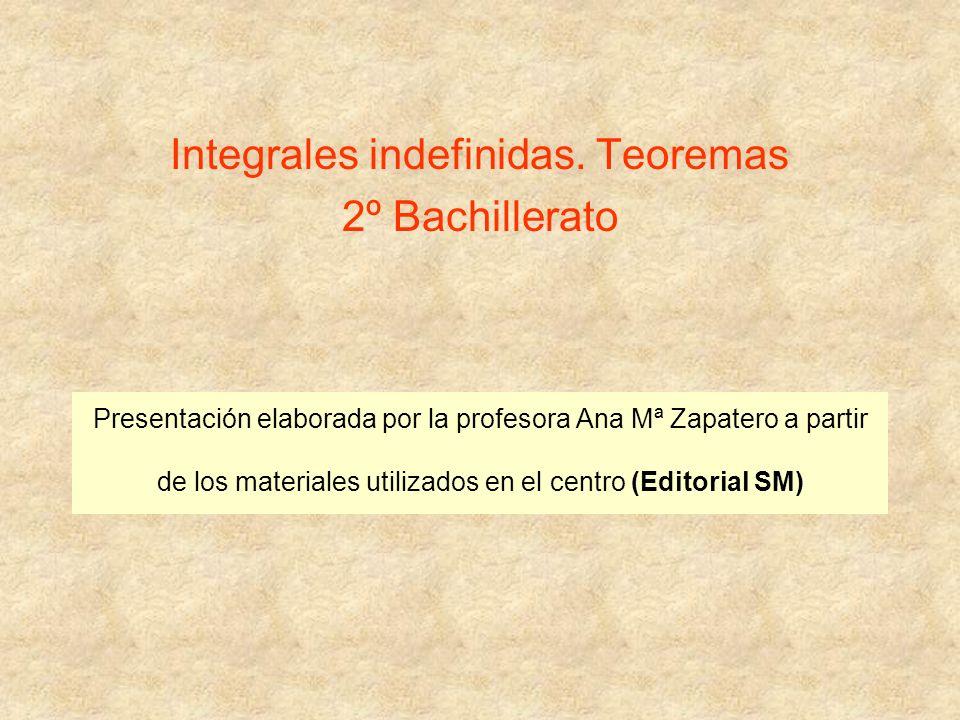 Presentación elaborada por la profesora Ana Mª Zapatero a partir de los materiales utilizados en el centro (Editorial SM) Integrales indefinidas.