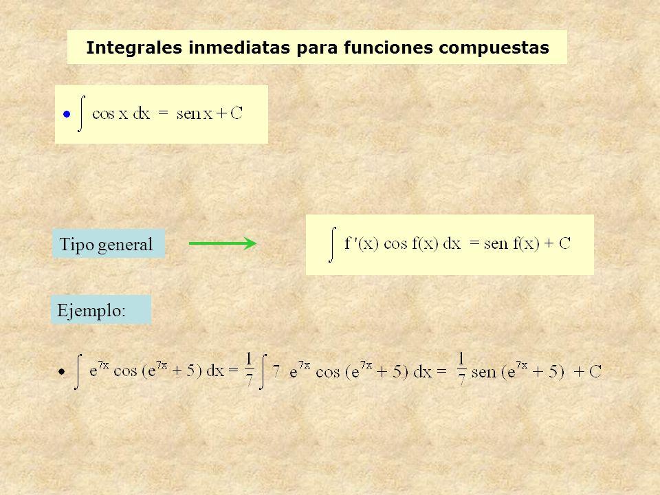 Integrales inmediatas para funciones compuestas Tipo general Ejemplo: