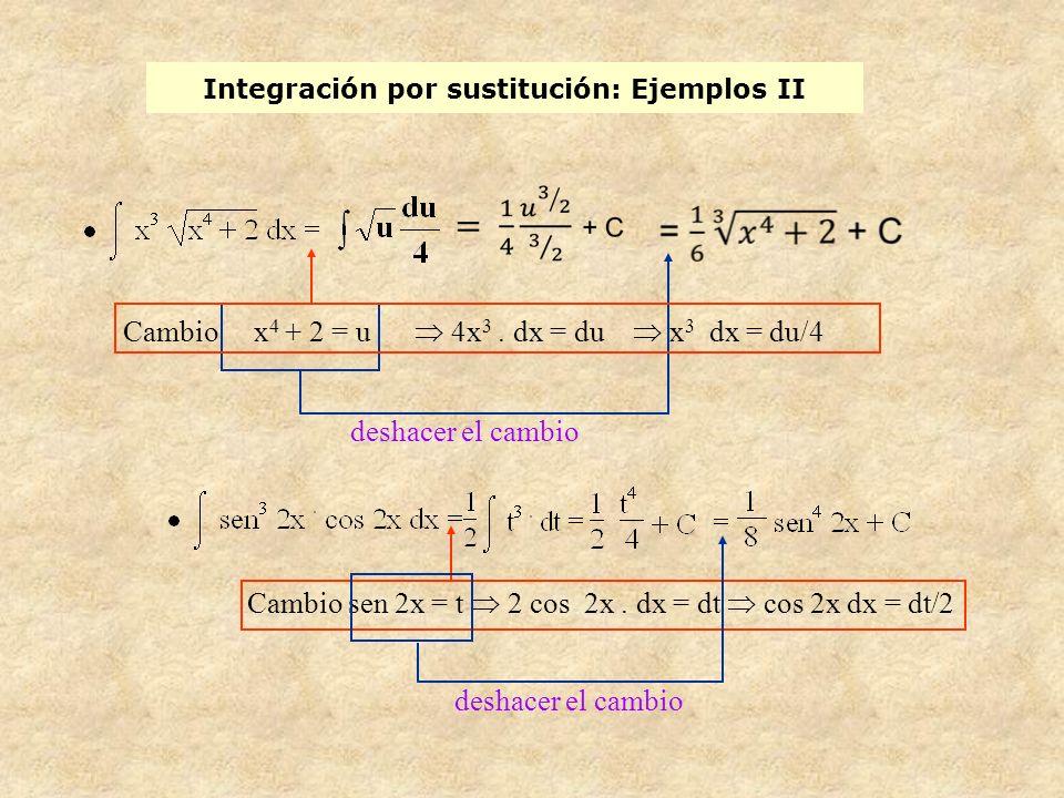 Integración por sustitución: Ejemplos II deshacer el cambio Cambio x 4 + 2 = u 4x 3.