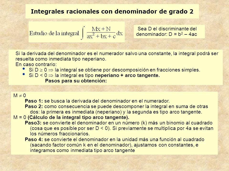 Integrales racionales con denominador de grado 2 Sea D el discriminante del denominador: D = b 2 – 4ac Si la derivada del denominador es el numerador salvo una constante, la integral podrá ser resuelta como inmediata tipo neperiano.