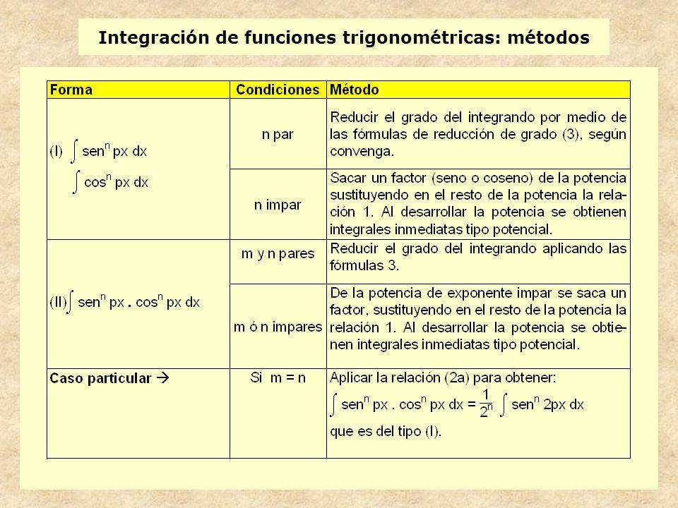 Integración de funciones trigonométricas: métodos