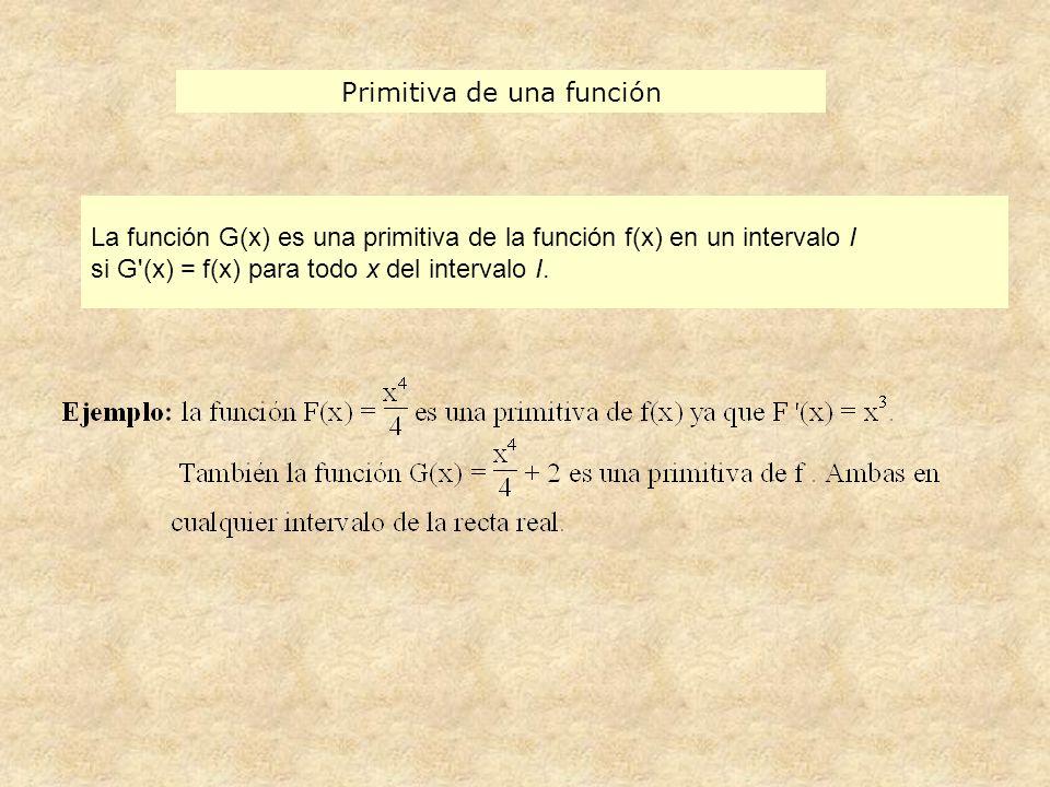 Primitiva de una función La función G(x) es una primitiva de la función f(x) en un intervalo I si G (x) = f(x) para todo x del intervalo I.