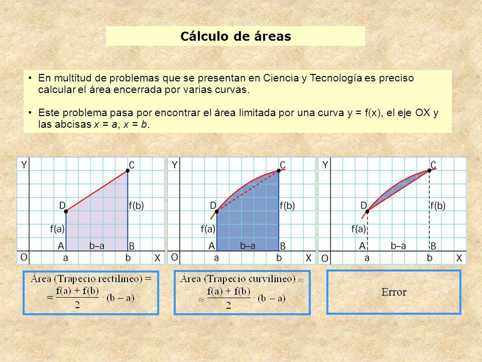Cálculo de áreas En multitud de problemas que se presentan en Ciencia y Tecnología es preciso calcular el área encerrada por varias curvas.