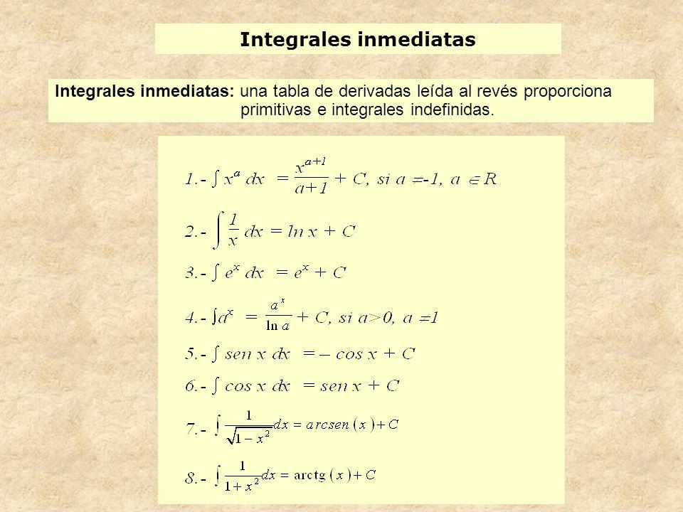 Integrales inmediatas Integrales inmediatas: una tabla de derivadas leída al revés proporciona primitivas e integrales indefinidas.