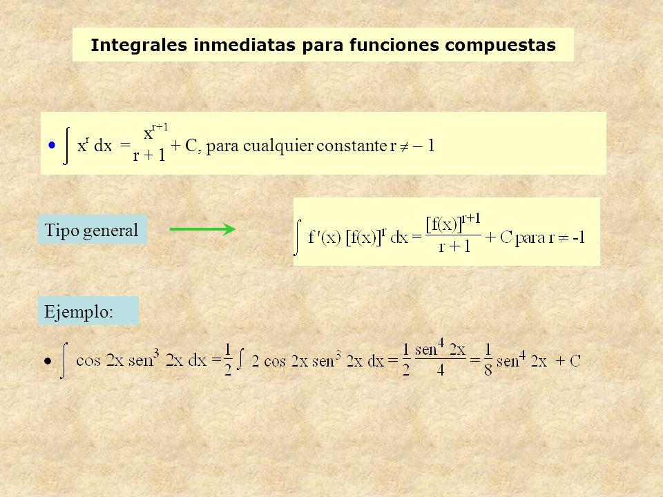 Integrales inmediatas para funciones compuestas x r dx = x r+1 r + 1 + C, para cualquier constante r – 1 Tipo general Ejemplo:
