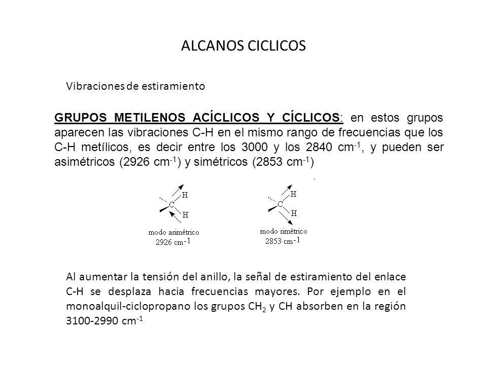 ALCANOS CICLICOS GRUPOS METILENOS ACÍCLICOS Y CÍCLICOS: en estos grupos aparecen las vibraciones C-H en el mismo rango de frecuencias que los C-H metí