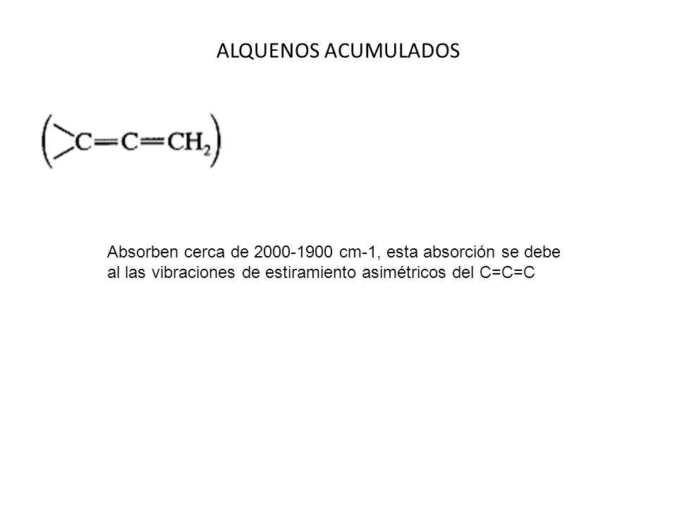 ALQUENOS ACUMULADOS Absorben cerca de 2000-1900 cm-1, esta absorción se debe al las vibraciones de estiramiento asimétricos del C=C=C