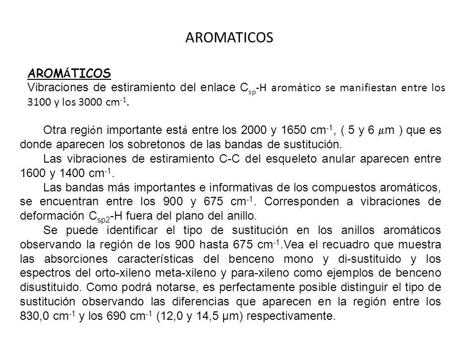 AROM Á TICOS Vibraciones de estiramiento del enlace C sp -H aromático se manifiestan entre los 3100 y los 3000 cm -1. AROMATICOS Otra regi ó n importa