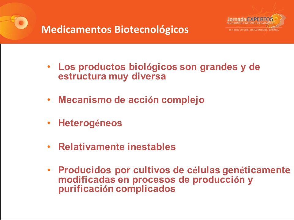 Medicamentos Biotecnológicos Los productos biol ó gicos son grandes y de estructura muy diversa Mecanismo de acci ó n complejo Heterog é neos Relativamente inestables Producidos por cultivos de c é lulas gen é ticamente modificadas en procesos de producci ó n y purificaci ó n complicados
