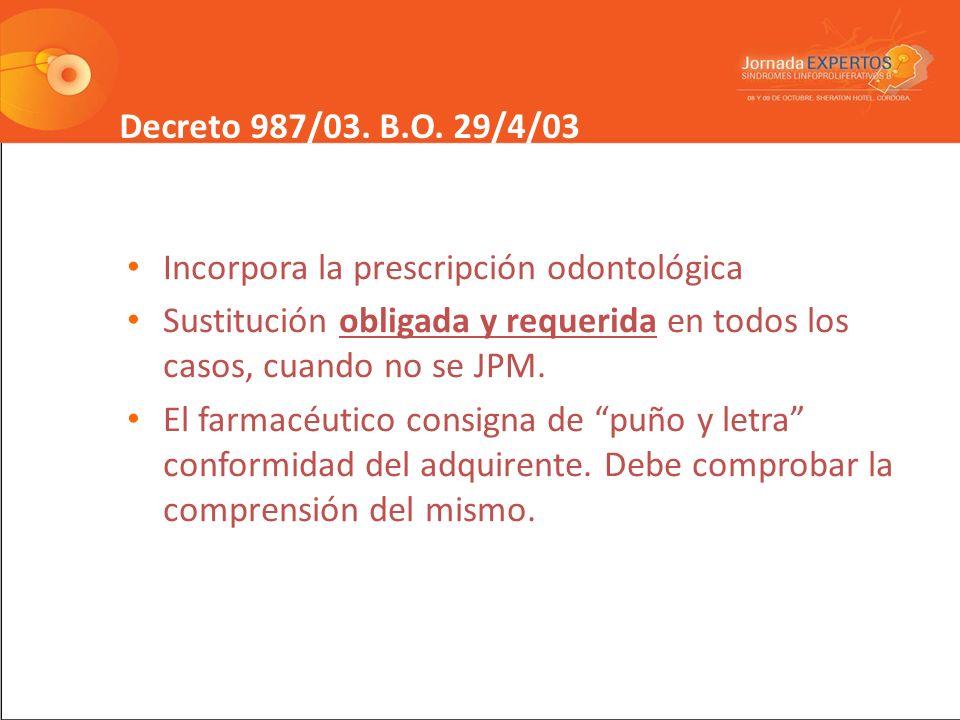 Decreto 987/03.B.O.