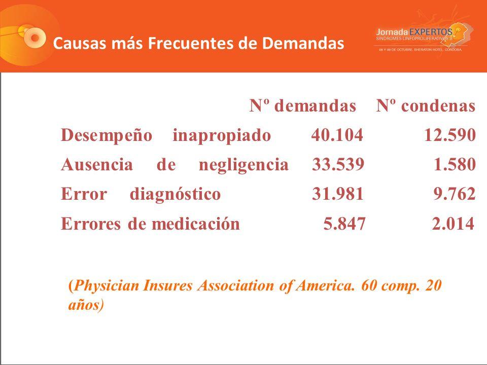 Los costos del error Los errores de medicación afectan a 1,5 millones de personas al año en Estados Unidos, provocando al menos 7000 muertes por año.