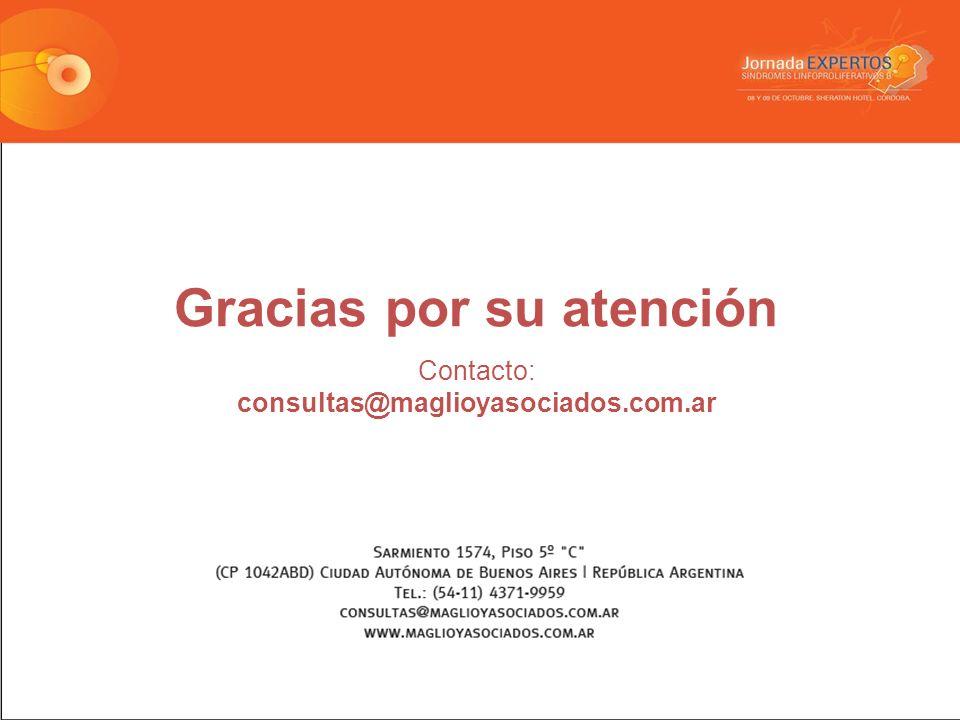 Gracias por su atención Contacto: consultas@maglioyasociados.com.ar