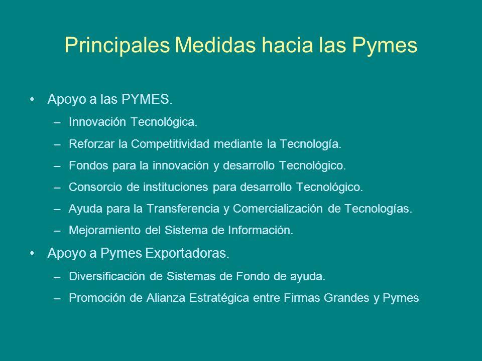 Principales Medidas hacia las Pymes Apoyo a las PYMES.